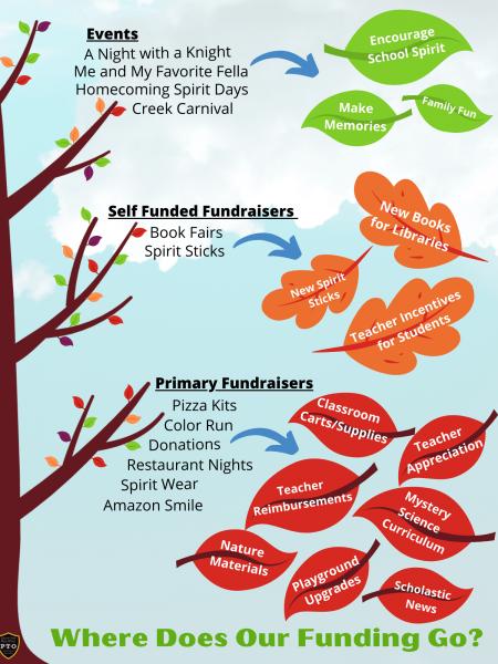 Funding Graphic (1)